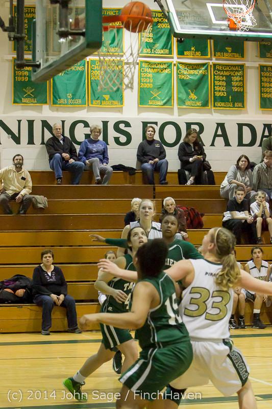 18945 Girls Varsity Basketball v CWA 01172014