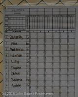 4987 Softball v Belle-Chr 032616