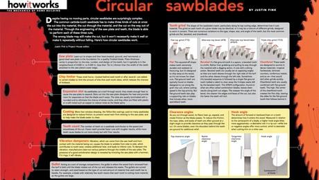 circular-sawblades-041116