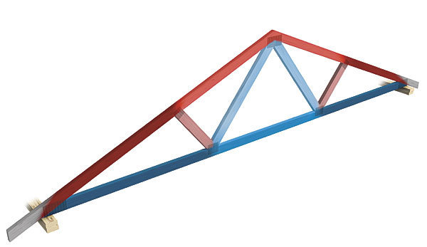 How It Works Roof Trusses Fine Homebuilding