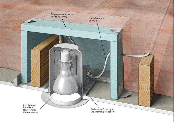 Air sealing can lights safely fine homebuilding synopsis using foam insulation is a common way to stop airflow through recessed can lights which are notorious energy wasters aloadofball Choice Image