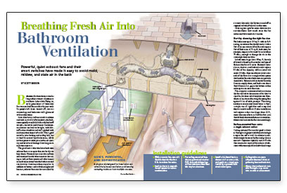 Bon Article Image. Synopsis: This Overview Of Bathroom Ventilation ...