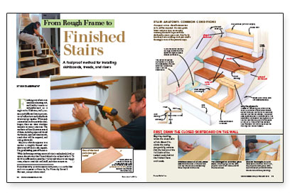 Sign Up For Eletters Today And Get The Latest How To From Fine  Homebuilding, Plus Special Offers.