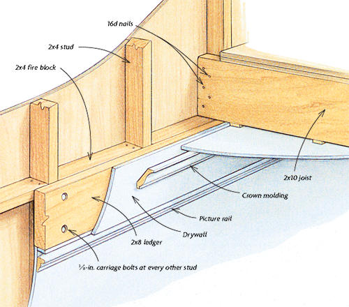 Updating The New England Shingle Style Fine Homebuilding