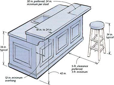 Charmant When Designing And Decorating The Kitchen, Consider The Vantage Point Of  Guests Seated At The Counter. Sit There Yourself, And Survey The View As  Critically ...