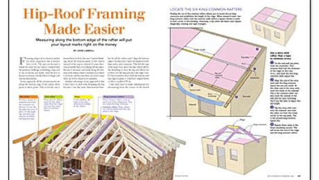Hip Roof Framing Made Easier Fine Homebuilding
