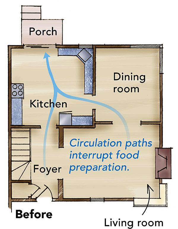 Kitchen with 3 doorways weifeng furniture for Back door with opening window