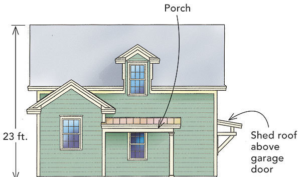 Getting two story garages right fine homebuilding - Two story flat roof houses with garage ...