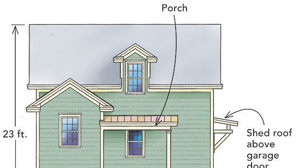 Getting two story garages right fine homebuilding - Two story gable roof houses ...