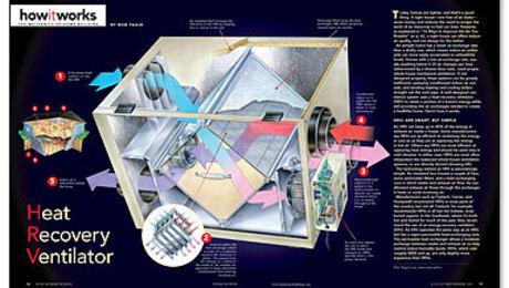 Heat Recovery Ventilator Fine Homebuilding