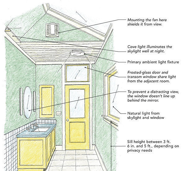 Bathroom Light Doesn't Turn On light a bathroom right - fine homebuilding