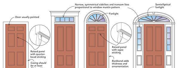 Georgian Style Front Doors Images Door Design For Home