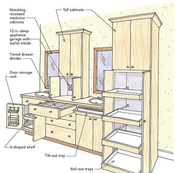 better bathroom storage, Home decor