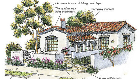 After In this example, a forecourt is defined by low stucco walls that match the house. These garden walls can be either attached to or detached from the main structure. The intention here, however, is that they appear to be a continuation of the exterior facade. The forecourt may have one or multiple access points depending on the level of privacy desired. In this case, two entries to the court lead to a semiprivate outdoor seating area and a secondary service area. The front access is centered on the court and accented with an ornamental iron gate. The secondary access connects to the driveway.