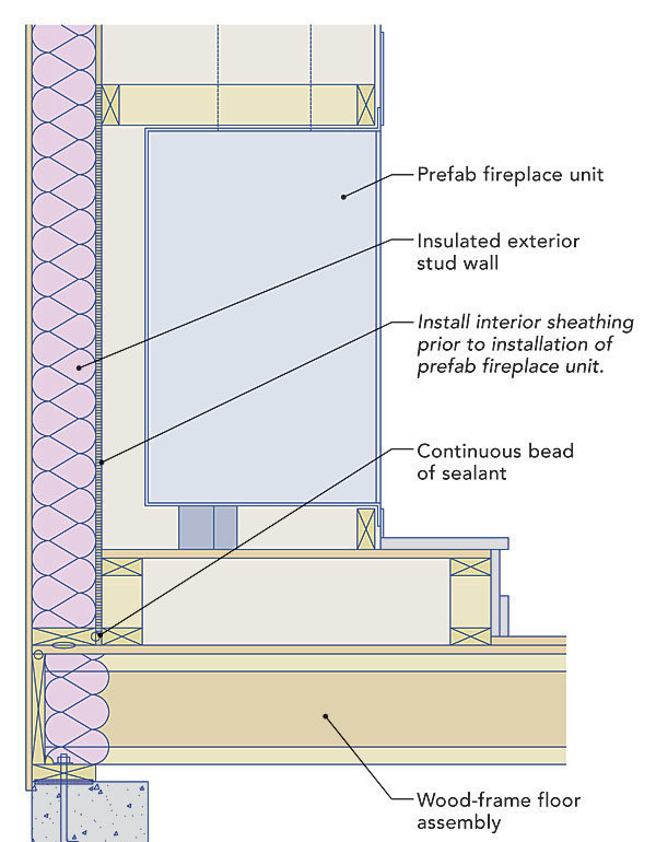 How to seal 4 hidden air leaks in your house fine for Thermo sheath insulative sheathing