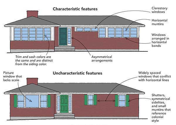 Character defining windows fine homebuilding for Mid century modern interior window trim