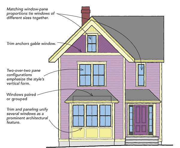 add some trim andor change the siding type to tie the window into a focal point that celebrates the gable and the variety inherent in this house form