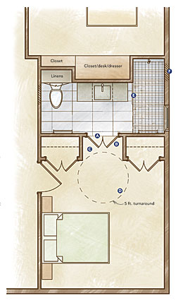 How To Remodel A Bath For Accessibility Fine Homebuilding