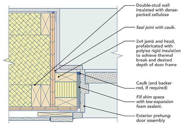 Windows and doors in double stud walls fine homebuilding for Window insulation values