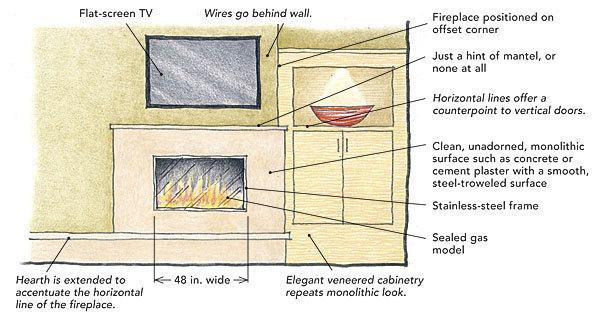 Cozy Wall Furnace Wiring Diagram Williams Wall Furnace Wiring Diagram Wiring Diagram Elsalvadorla