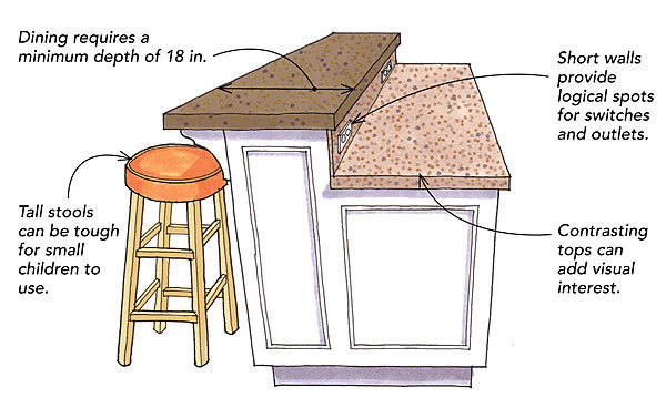 Kitchen Island 2 Tier considerations for kitchen islands - fine homebuilding