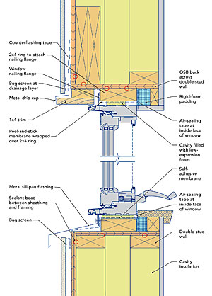 Windows in double stud walls in betweenies fine - How to install exterior insulation ...