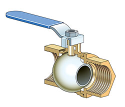 what 39 s the difference shutoff valves ball gate and globe : ball valve diagram - findchart.co