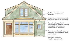 Bay windows that belong fine homebuilding for 1930s bay window construction