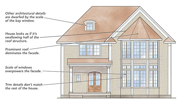 Bay windows that belong fine homebuilding for Bay window construction details