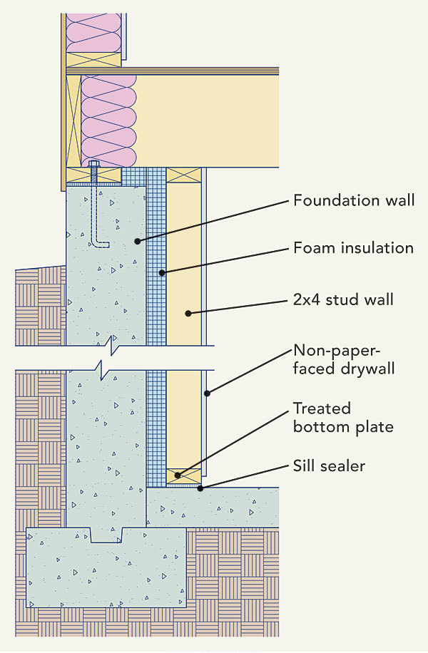 Basement Foundation Design retrofitting basement insulation - fine homebuilding