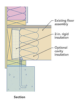Insulating rim joists fine homebuilding hit everything with spray foam sciox Choice Image