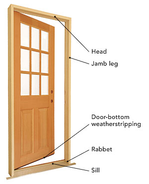 Cutting a prehung exterior door fine homebuilding for Exterior door frame components