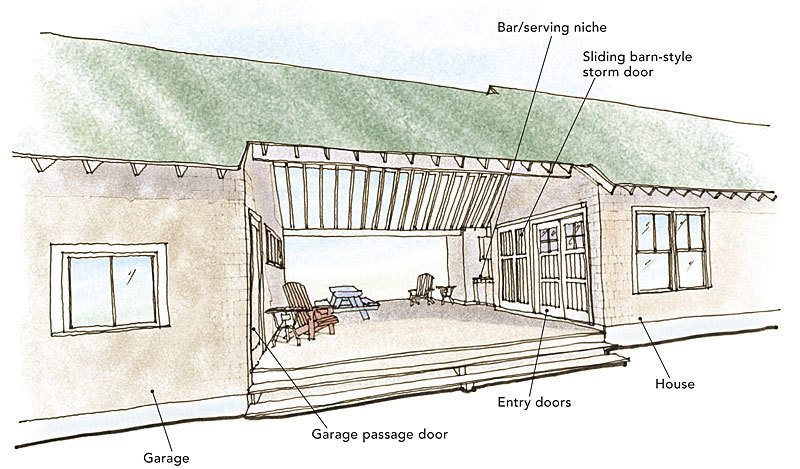Three ways for breezeways fine homebuilding for A frame house plans with attached garage
