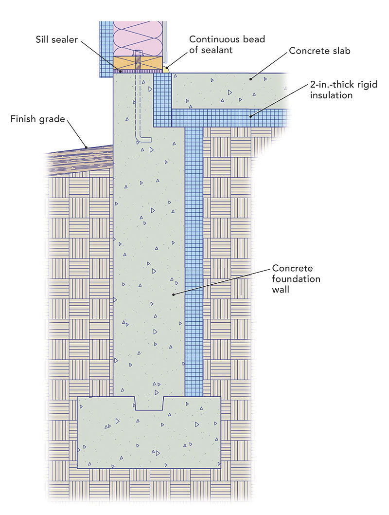 Insulating a slab on grade fine homebuilding for Concrete slab house plans
