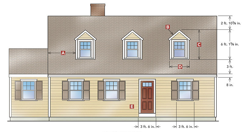 Designing gable dormers fine homebuilding for Window sizes for homes