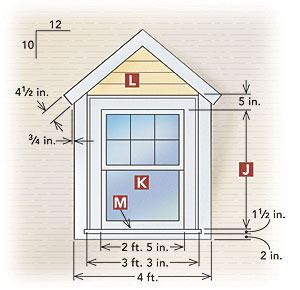 Designing gable dormers fine homebuilding for Dormer window construction drawings