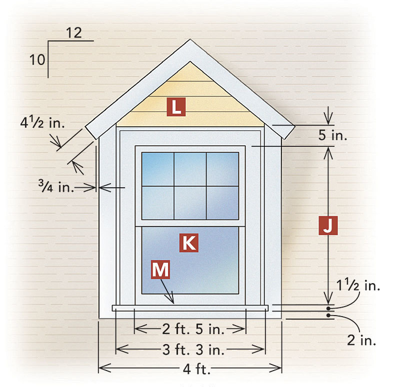 Designing gable dormers fine homebuilding for How much does it cost to build a dormer window