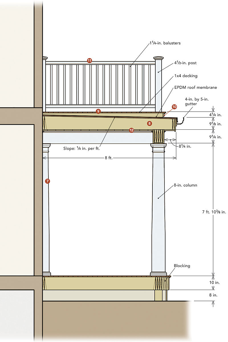 A porch with a rooftop deck fine homebuilding for Roof drawing app