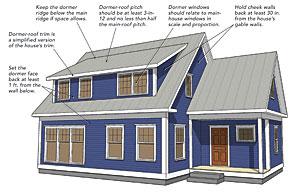 Making shed dormers work fine homebuilding for Cape cod dormer cost