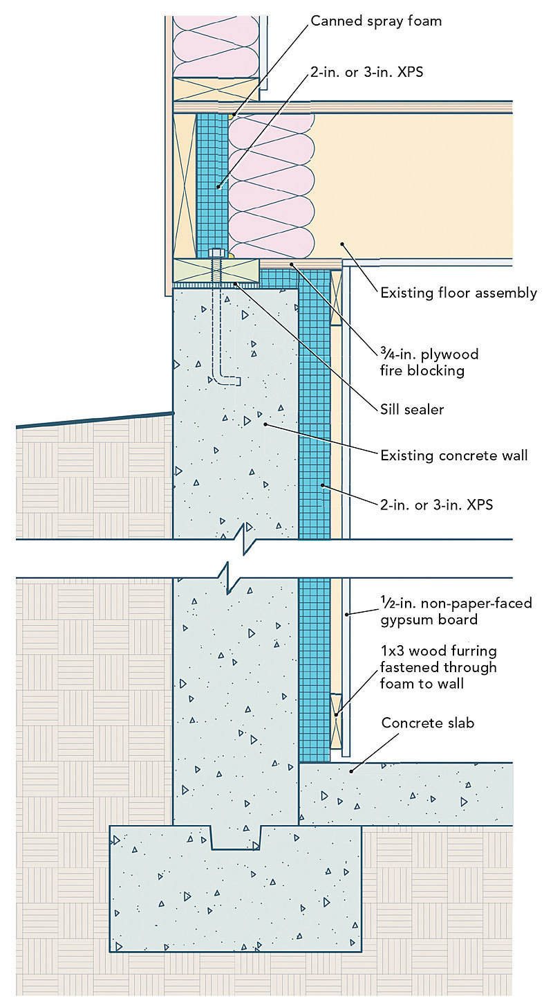 Insulating Basement Block Walls : Adding insulation to basement walls fine homebuilding