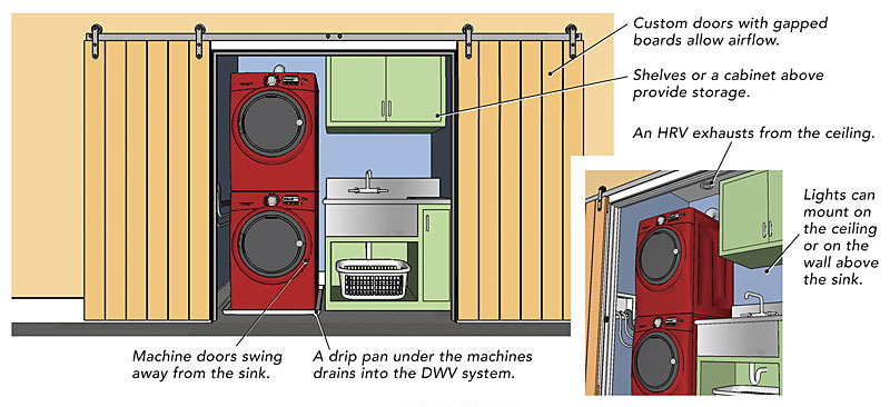 How Do You Install A Stackable Washer And Dryer Combo