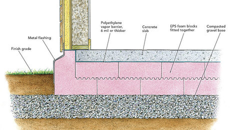 Insulated Raft FoundationDrawing: Don Mannes