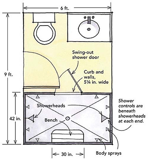 Designing showers for small bathrooms fine homebuilding for Standard bathtub size in feet