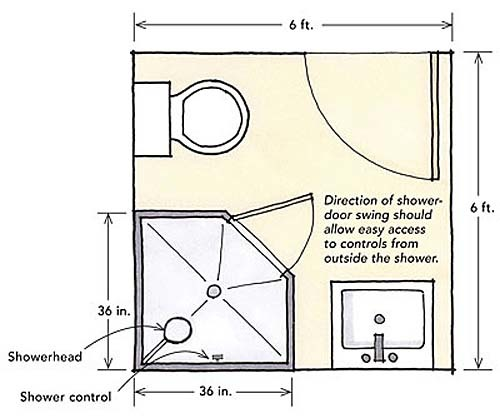 Designing showers for small bathrooms fine homebuilding for Small bathroom design measurements