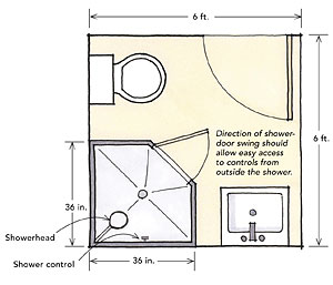 Designing showers for small bathrooms fine homebuilding for Bathroom design 5x6