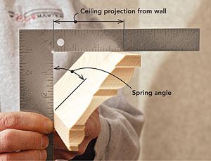 how to measure and cut molding inside corners