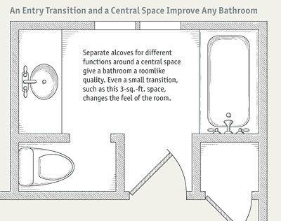 Gorgeous 50 Master Bathroom Floor Plans 10x10 Inspiration