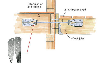 A device that resists lateral loads. Simpson's DTT2Z Deck Tension Tie (about $6 each) fulfills a new code requirement. Two Tension Tie brackets tied together with 1/2-in.-dia. threaded rod connect the deck frame to the house's floor framing. The brackets attach to joists with the provided screws.