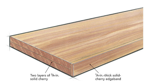 Two layers of 3⁄4-in. solid cherry plus a 1/4-in.-thick solid-cherry edgeband