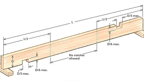 Running pipes through joists fine homebuilding for Notching a floor joist
